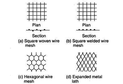 Msd 6al Wiring Diagram Hei further Mandala Art Clipart moreover Seamless Black Honey b Pattern Over White Sylvie Bouchard as well Nemachart together with FAN302HL 5 volt switching power supply circuit diagram proje 19387. on digital wire