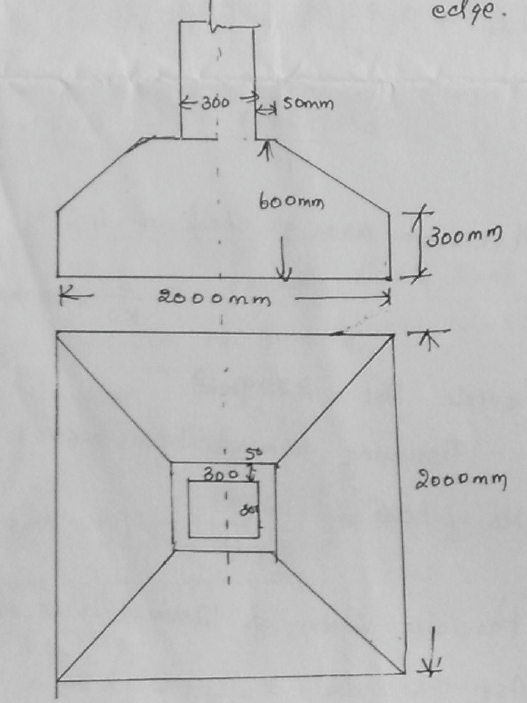 Design Of Square Footing With Axial Loading Solved Example