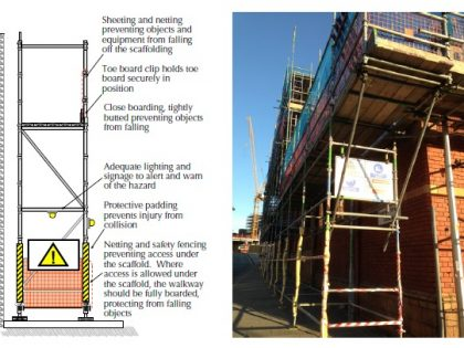 Scaffolding | Scaffold Components | Types