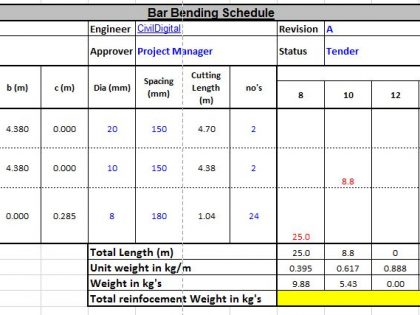 Bar Bending Schedule (BBS) | BBS Step by Step Preparation | Sample Excel Sheet