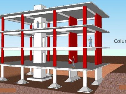 Major Parts of Reinforced Concrete Buildings   Framed Structures Components
