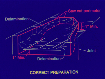 Correct preparation of a concrete delamination. Perimeter has been saw cut to a minimum depth of 1 inch, and concrete has been removed to at least 1 inch beneath exposed reinforcing steel