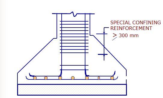 Detailing of Steel