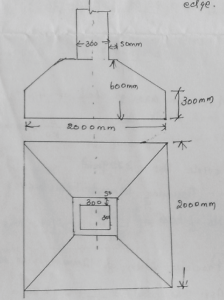 Square footing Dimensions.
