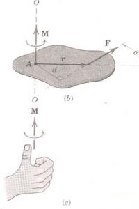 Thumb rule image