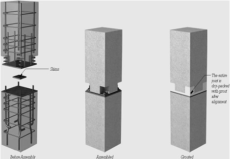 Prefabricated Structures Amp Prefabrication Concept