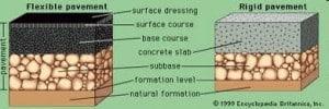 Pavement components