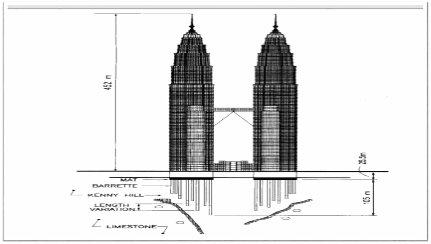 Petronas Twin Towers foundation section