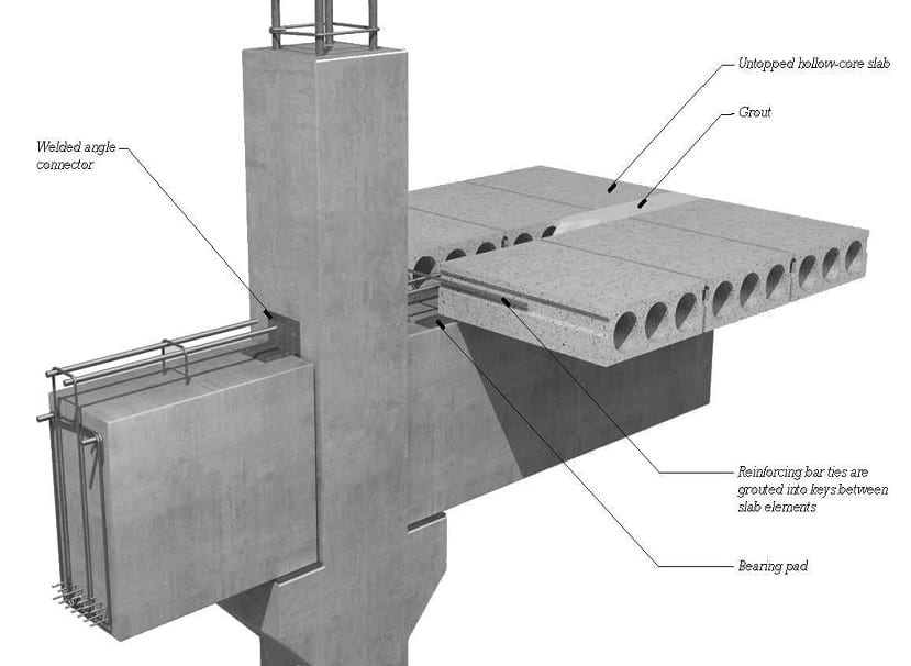 Prefabricated Slab To Beam Connection