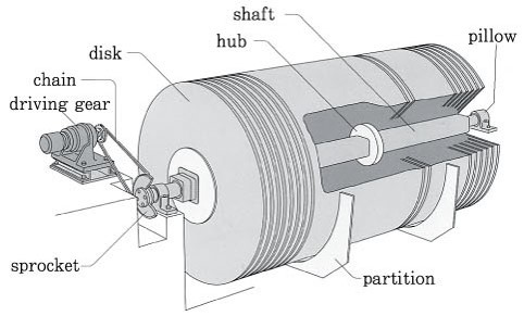 Rotating Biological Contactor