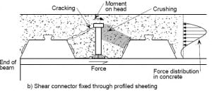 Shear Connector through profiled Sheeting