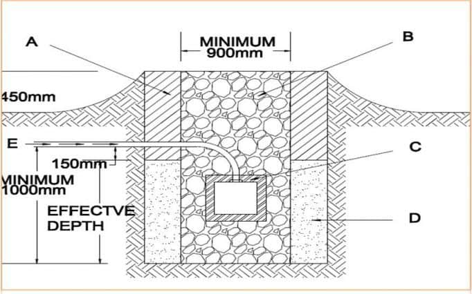 soak pit schematic diagram
