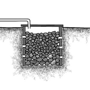 Why do we Need Soak Pit Tank ? | CivilDigital | Bat Bathroom With Septic Tank on sewage tank, imhoff tank, crop tank, outhouse tank, nayadic tank, cesspool tank, sewer tank, aerobic tank, dry well tank, cistern tank, norweco tank,