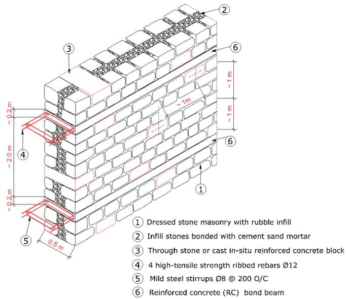 Masonry Wall Types Failure Mechanisms Advantages together with US5452201 as well Choose Your Quadrajet Number Identification Guide together with Thermal Mass further Klixon Motor Protector Wiring Diagram. on thermal block