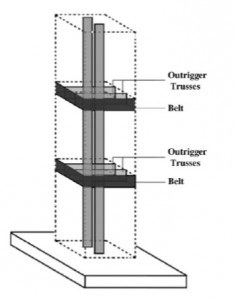 Tall building with conventional outriggers and belt truss