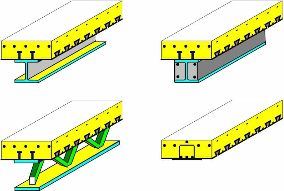 Composite construction of buildings beams