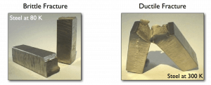 Brittle and ductile steel failure comparison