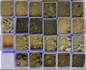 Various Types of Soils