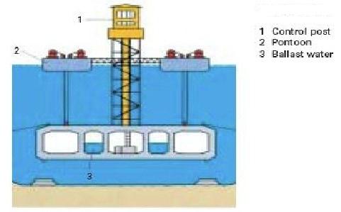 Underwater construction