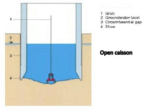 underwater construction underwater construction. Black Bedroom Furniture Sets. Home Design Ideas