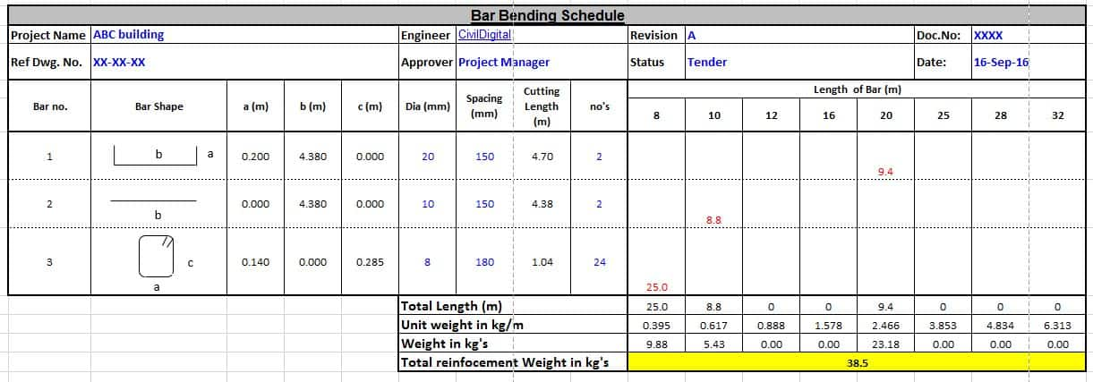 Bar Bending Schedule (BBS) | BBS Step by Step Preparation | Sample