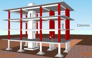 Concrete Structures - Compression - Members Columns