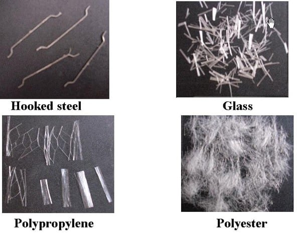 Different types of reinforcement fibres used in Bendable Concrete
