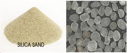 Silica sand & Silica sand close-up