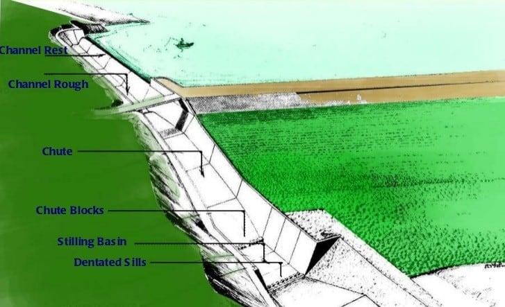 Chute Spillway
