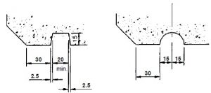 Common DripInducer details and standard