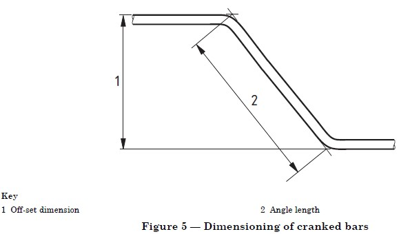 Steel Bar Cranking length requirement