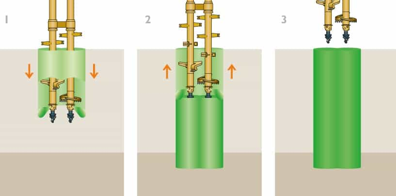 Slurry can be injected during the penetration and withdrawal phases,