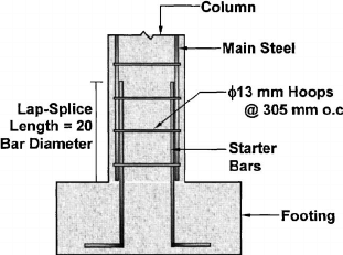Lap splice length in a footing