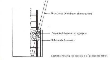 Preplaced aggregate concrete method