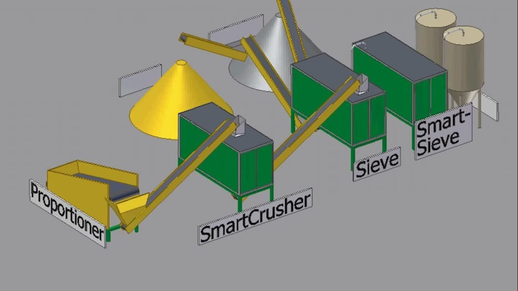 Smart crusher equipment