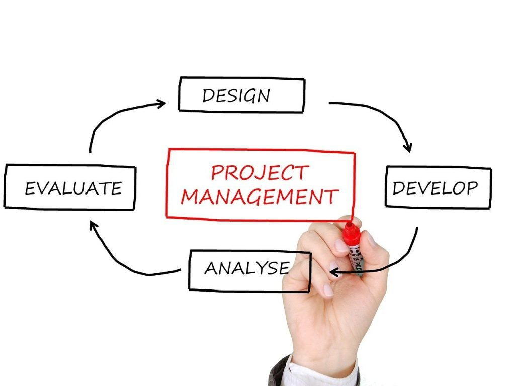 Presentation Skills for Civil Engineers